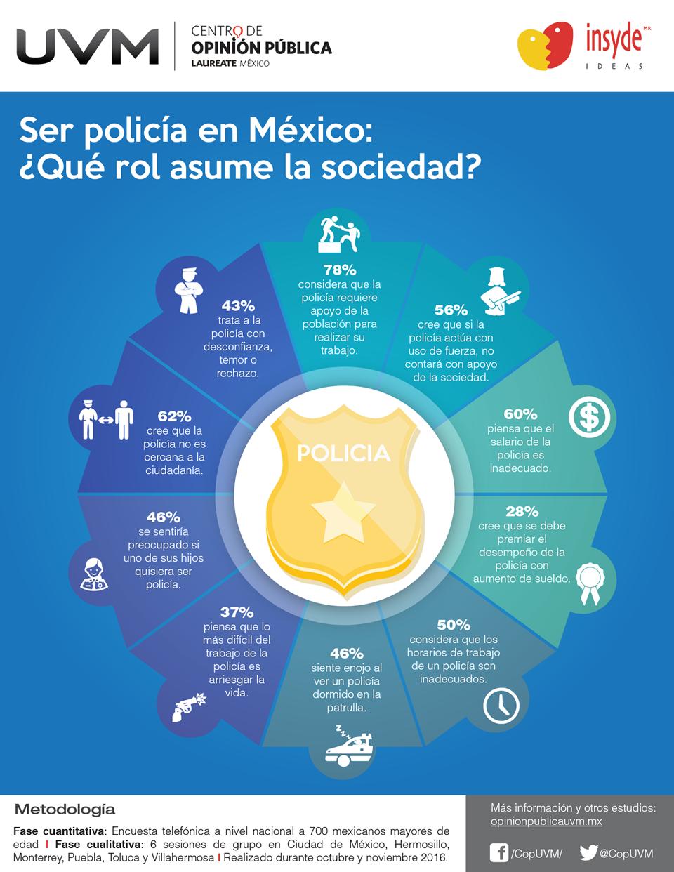 Infografia_policias-01