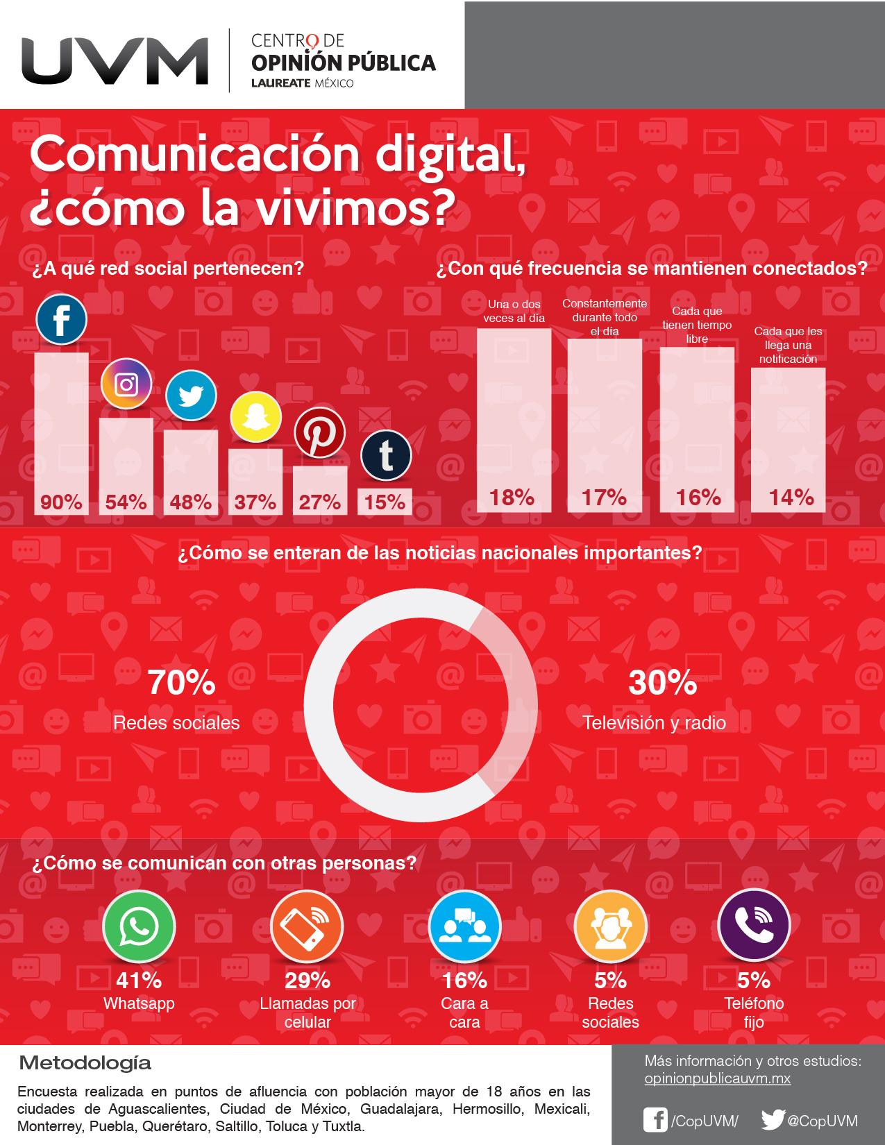 Infografia_comunicaciondigital-01