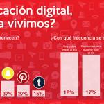 Información publicada en redes sociales, genera poca confianza: Encuesta COP UVM