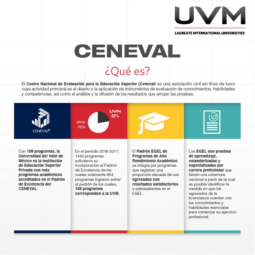 infografias_CENEVAL